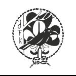 J.F. Kennedygroep Almelo